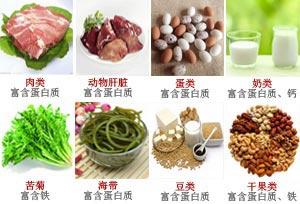 食疗对于白癜风疗效怎么样?