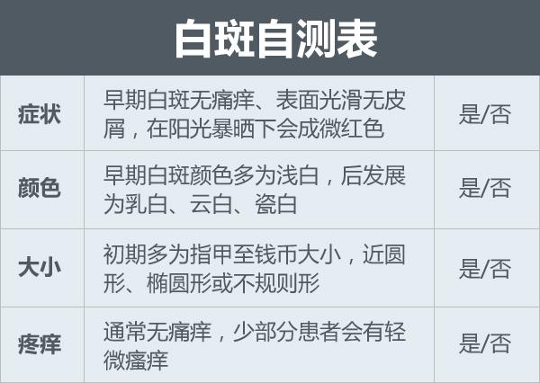 白癜风发病早期一般有哪些主要表现