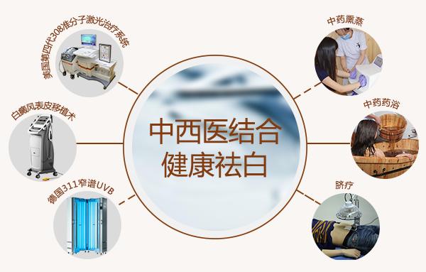 合肥华研医院治疗白癜风多少钱