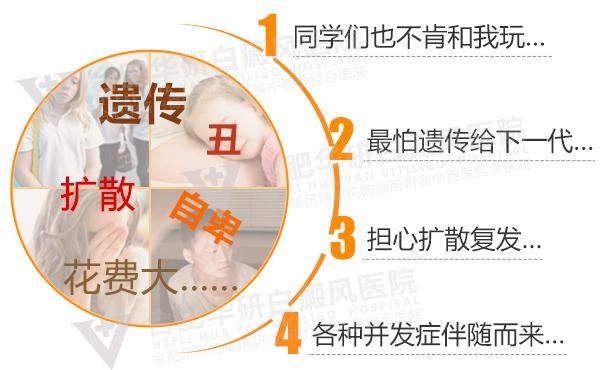 合肥白癜风医院:白癜风会危害到哪些方面?