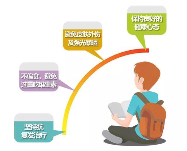 蚌埠白癜风医院:怎么预防白癜风发作或复发?