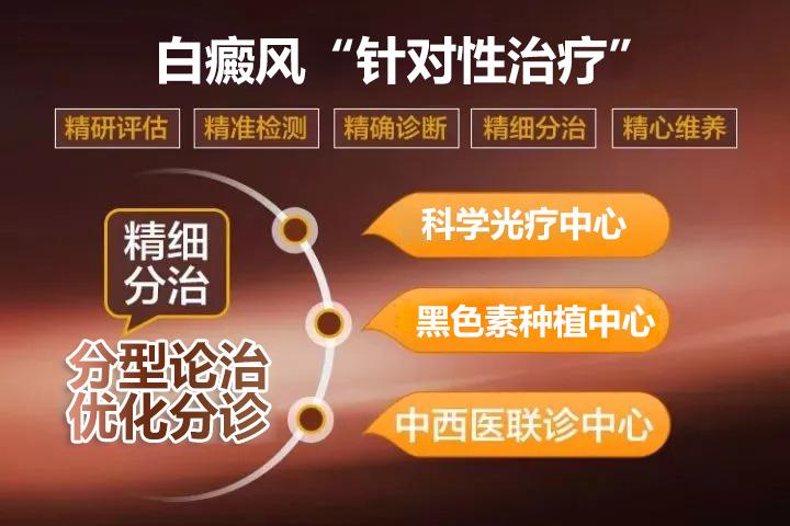 蚌埠白癜风医院:白癜风发展很快怎么治效果好