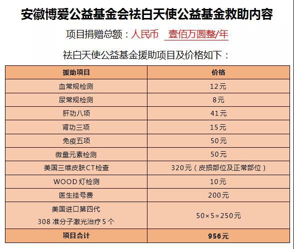 博爱基金会携手白癜风医学博士刘文斌公益会诊
